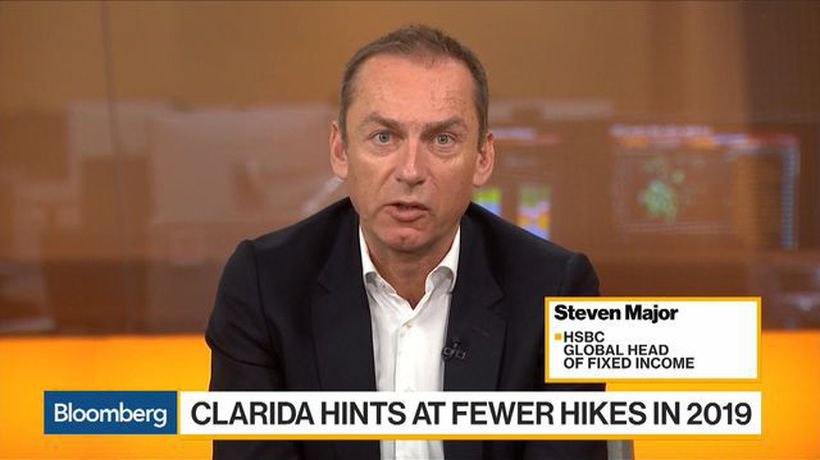 Bloomberg Daybreak: Europe - Fed Rates Are on Hold for Some Time, Says HSBC's Major