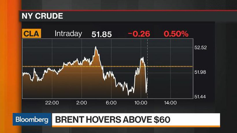 Bloomberg Markets - Oil Analyst Shellady Says Market Isn't in an Environment to Spike