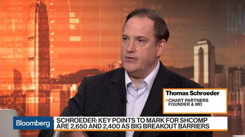 Bloomberg Markets: Asia - Getting Better Momentum in H-Shares and HSI, Says Chart Partners's Schroeder