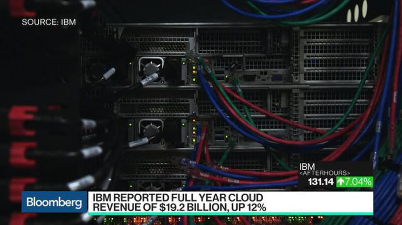Bloomberg Technology - IBM 4Q Earnings, Outlook Beat Estimates