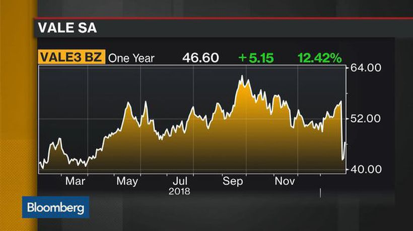 Bloomberg Daybreak: Australia - Iron Ore Jumps as Vale Announces Output Cuts