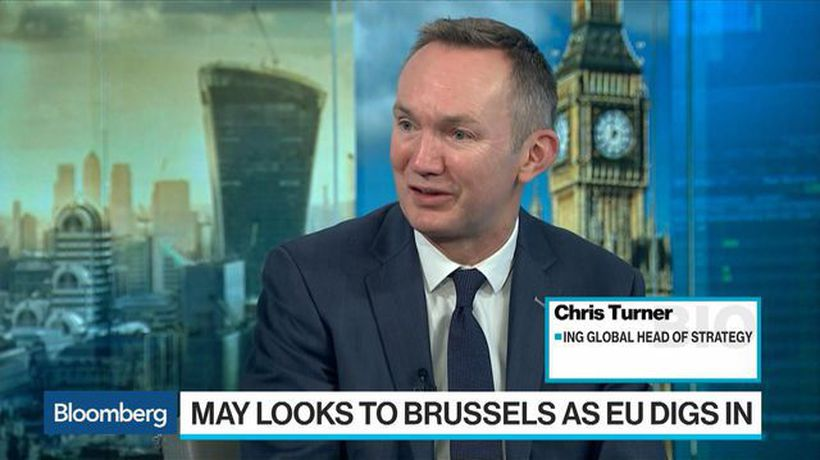 Bloomberg Surveillance - ING Sees Current Brexit Impasse as `Stay of Execution' for Pound