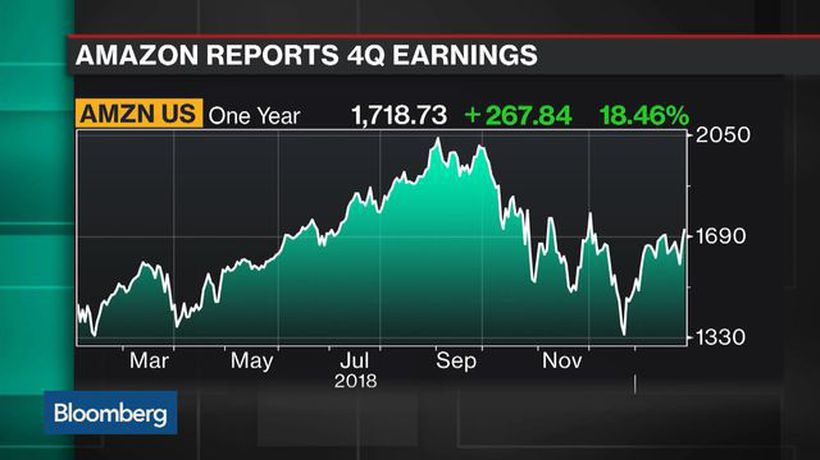 Bloomberg Technology - The Key Takeaways From Amazon's Earnings Report
