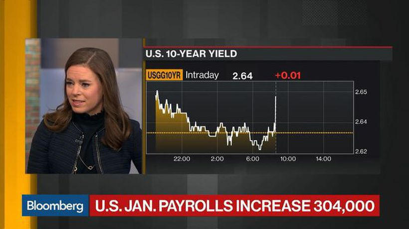 Bloomberg Daybreak: Americas - 'Blockbuster' Jobs Data Makes Fed Rate Hike Argument, Greene Says