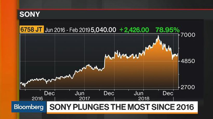 Bloomberg Markets: Asia - Sony Plunges on Cloudy Growth Prospects