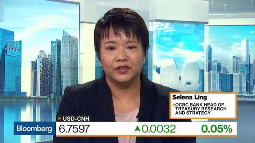 Bloomberg Markets: Asia - PBOC Expected to Continue Cutting RRR, OCBC's Ling Says