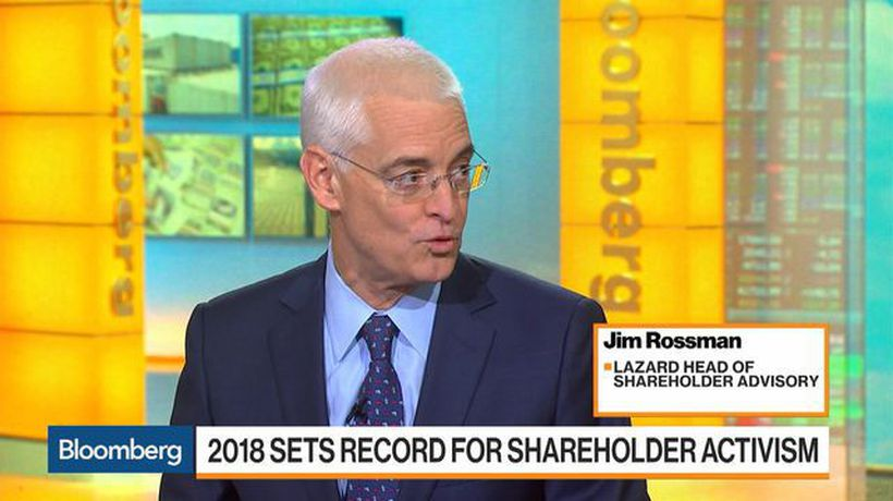Bloomberg Markets: European Close - Why 2018 Was Record Year for Shareholder Activism