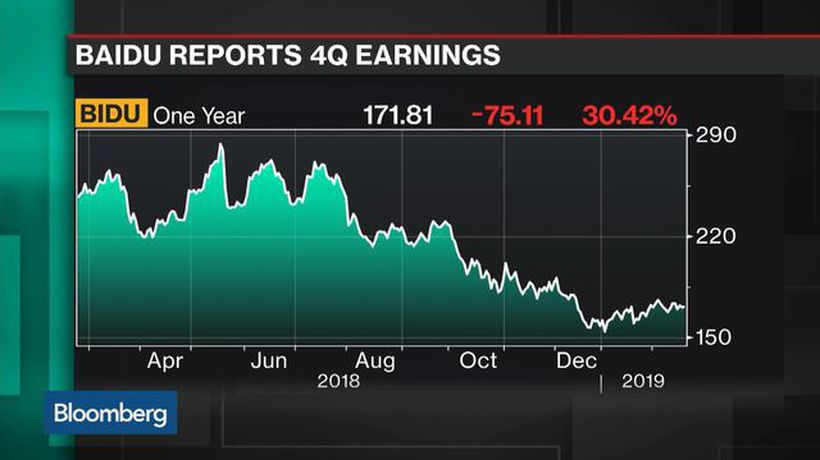 Bloomberg Technology - Breaking Down Baidu's 4th-Qtr Earnings and Forecast