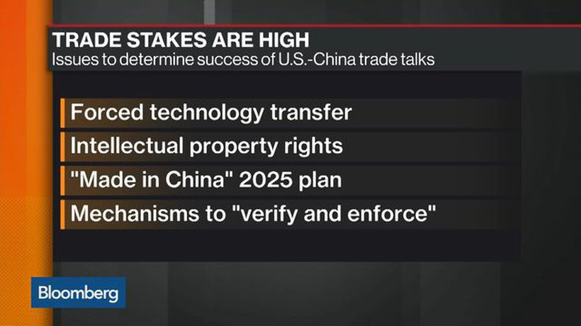 Bloomberg Markets: Asia - Trump to Meet With China's Vice Premier on Friday