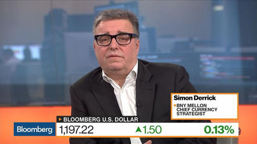 Bloomberg Markets: European Open - BNY Mellon's Derrick Sees Likelihood of Parliament Voting for Brexit Extension