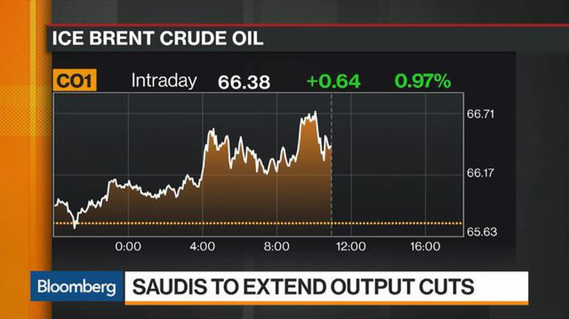 Bloomberg Markets - Brent-WTI Crude Spread to Tighten, Prosper's Bauer Says (Video)