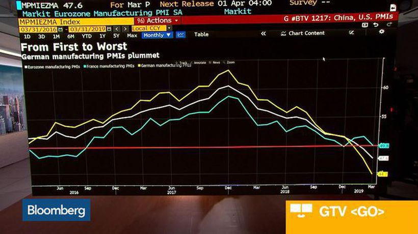 Bloomberg Daybreak: Americas - German Manufacturing Slump Deals Blow to Euro Economy Outlook