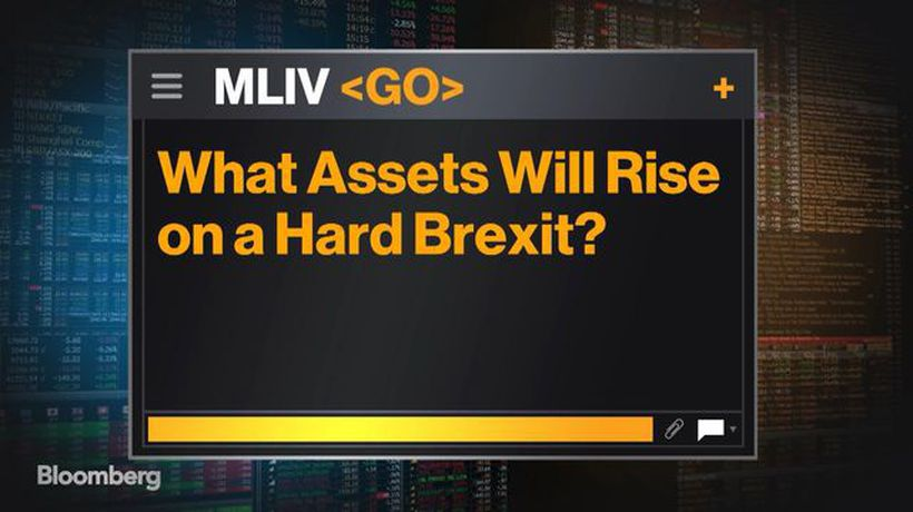 What Assets Will Rise on a Hard Brexit?