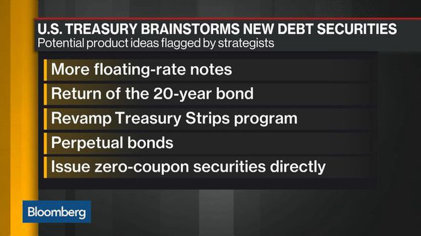 Bloomberg Daybreak: Americas - BlackRock's Rieder Says Borrowing to Spend Doesn't Make Any Sense