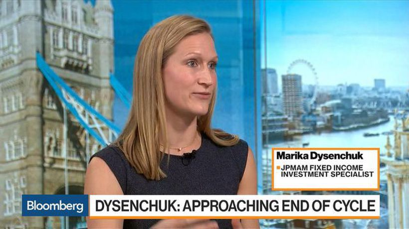 Bloomberg Markets: European Close - U.S. Recession Not 'Any Time Soon,' JPM's Dysenchuk Says