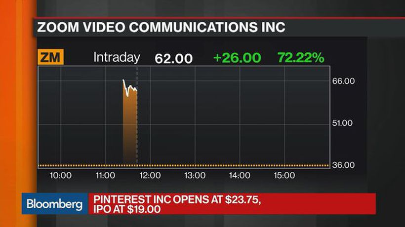 Bloomberg Markets - Busy Day for IPOs as Pinterest and Zoom Start Trading