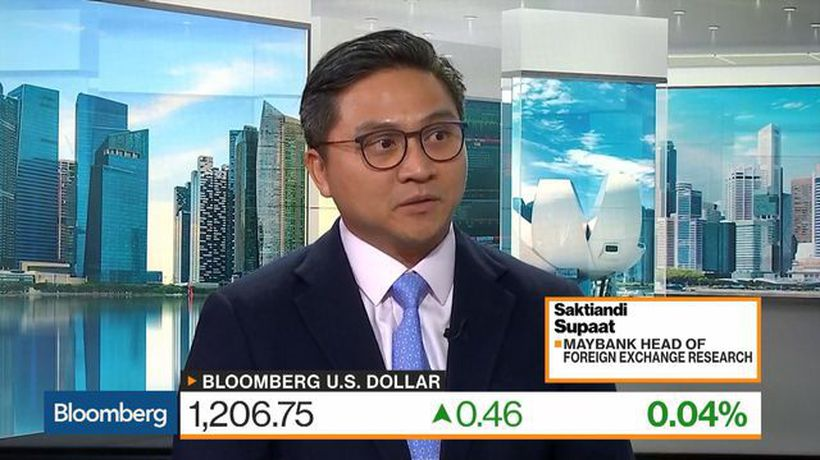 U.S. Dollar Strength Should Fade Off Over Next Month, Says Maybank's Supaat