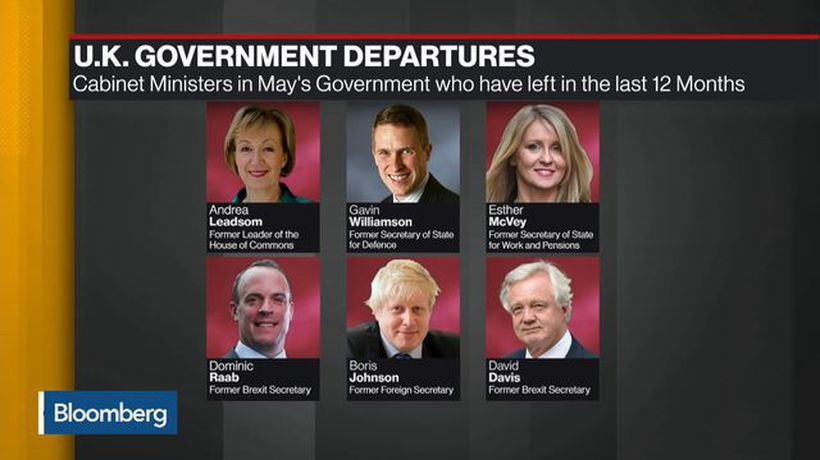 May Set to Announce Resignation Timeline