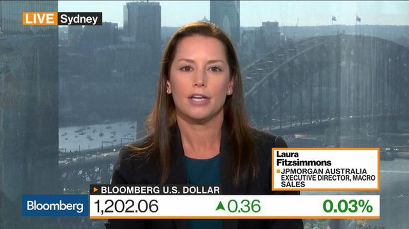 Markets May Run for a Bit Longer, Says JPMorgan's Fitzsimmons