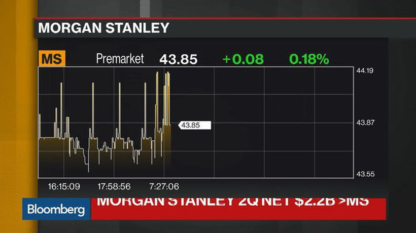 Morgan Stanley Equities Trading Revenue Drops 14% in 2Q