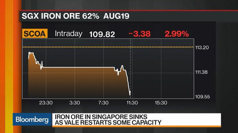Iron Ore Probably Peaked in 2Q, Say UBS's Gordon