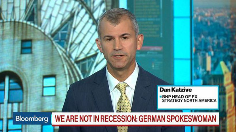 Katzive: Not a Lot of Room for Further Downside in the Euro
