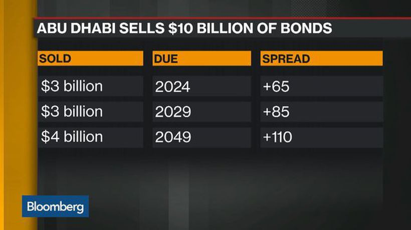 Abu Dhabi Sells $10 Billion of Bonds
