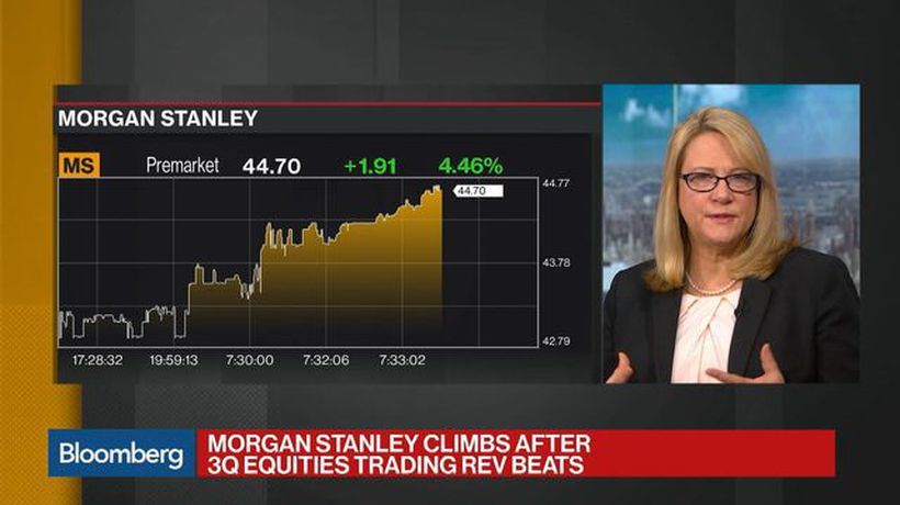 Morgan Stanley 3Q Equities Trading Revenue Tops Estimates