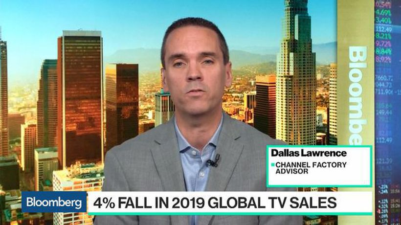 Global TV Advertising Sinks 4% in 2019