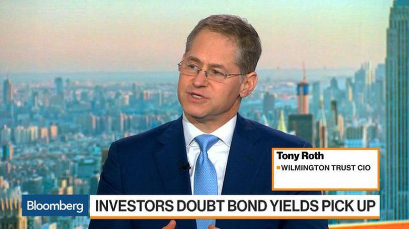 Wilmington Trust's Roth Sees Biggest Risk as Structural Risks in Credit Markets