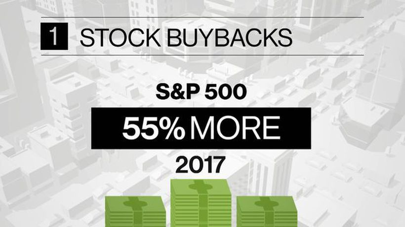 Who Wins When Companies Buy Back Their Own Shares?