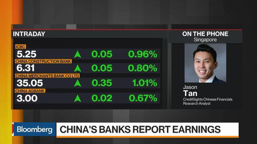 'Cautious Outlook' on China's Big Four Banks: CreditSights