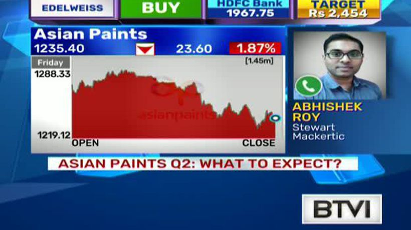 Asian Paints Q2 earnings due today