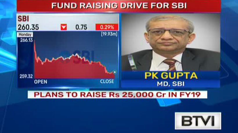 SBI plans to raise Rs 25,000 Cr in FY19