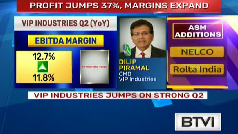 VIP industries jump on strong Q2