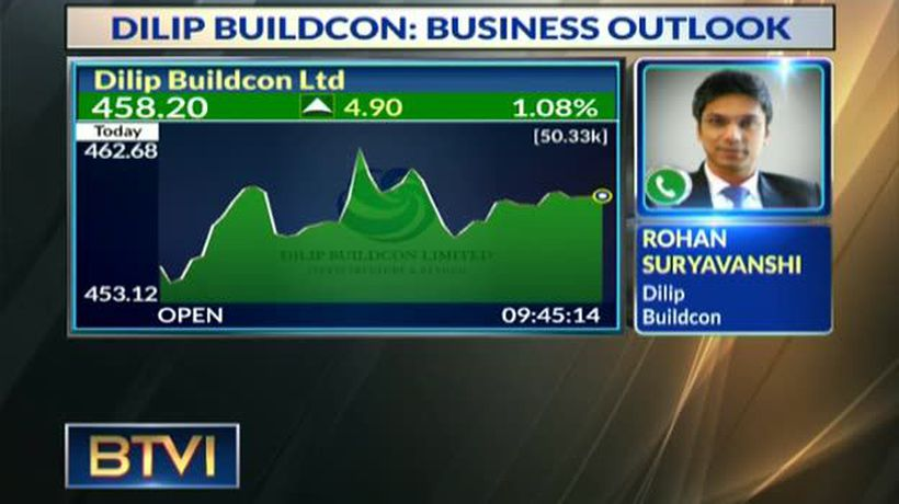 Dilip Buildcon: Business Outlook