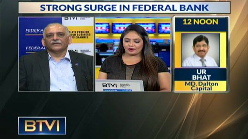 Strong surge in Federal Bank