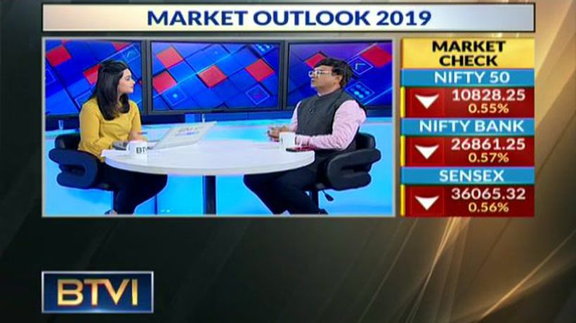 Bullish On Axis & ICICI Bank In Private Banking: VK Sharma