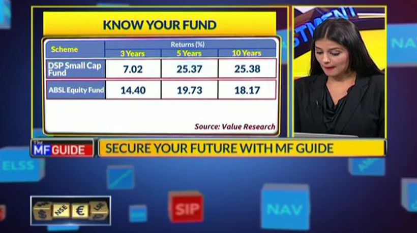 Get an expert outlook on your portfolio