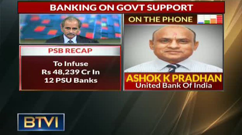 Will PSU Banks see better days?