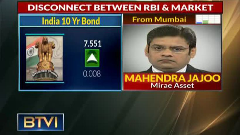 Disconnect between RBI and market