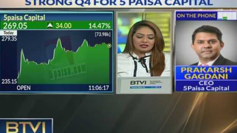 Earnings boost for 5Paisa Capital, posts strong Q4