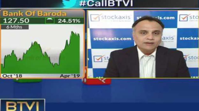 Call BTVI: All the answers you need to make informed investment decisions