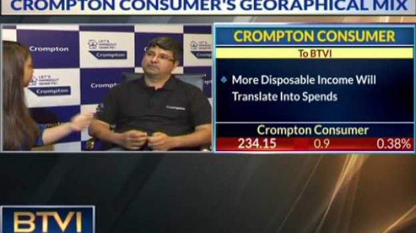 Crompton launches new products, expects double digit growth in sales for summer
