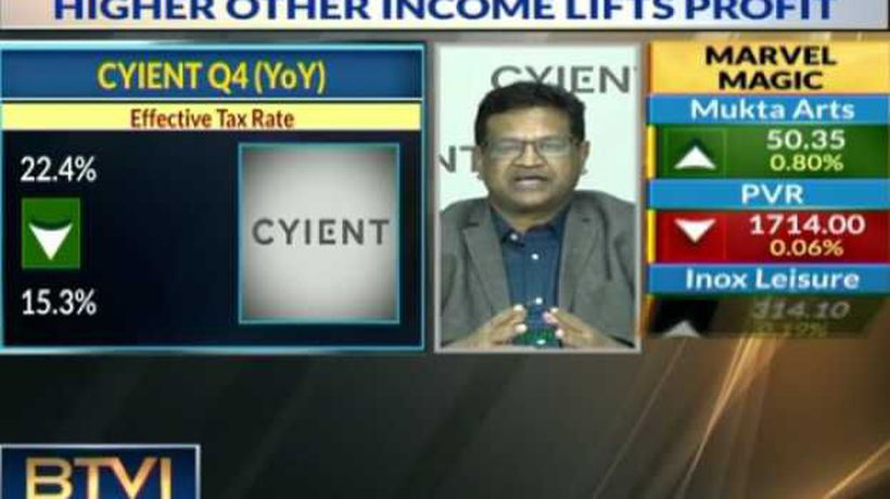 Cyient jumps on a steady Q4, Margin Expands
