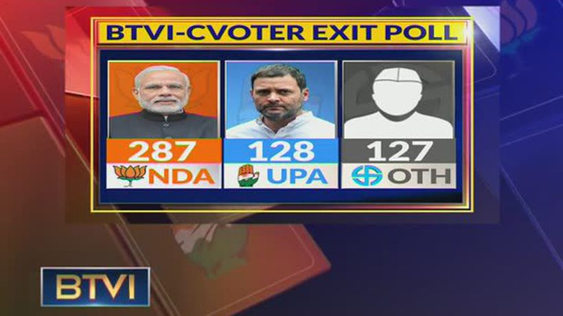 BTVI-CVoter Poll predicts 287 seats for NDA, 128 for UPA