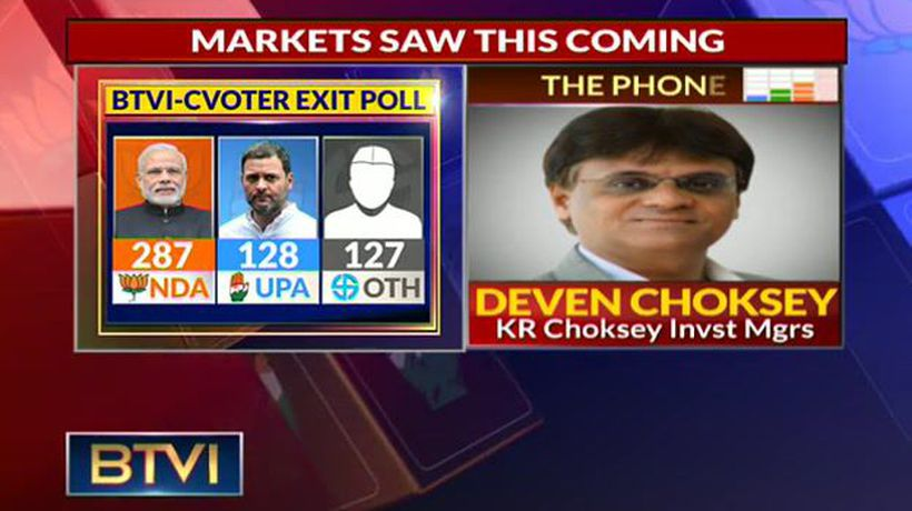 Most Exit polls project another term for BJP: What does it mean for markets?