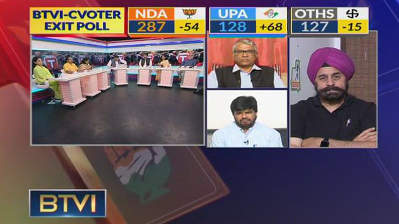 Exit Polls 2019 State-wise projections: What poll experts think