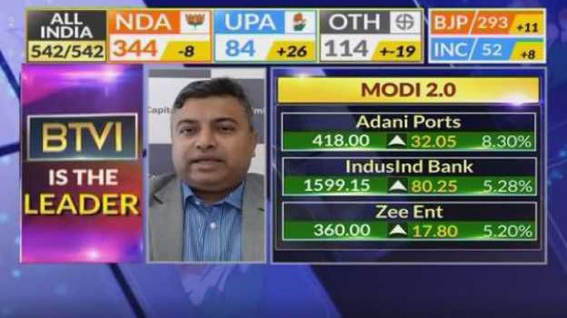 Market seems to suggest it wants a stable government: CapitalMind.in Analytics