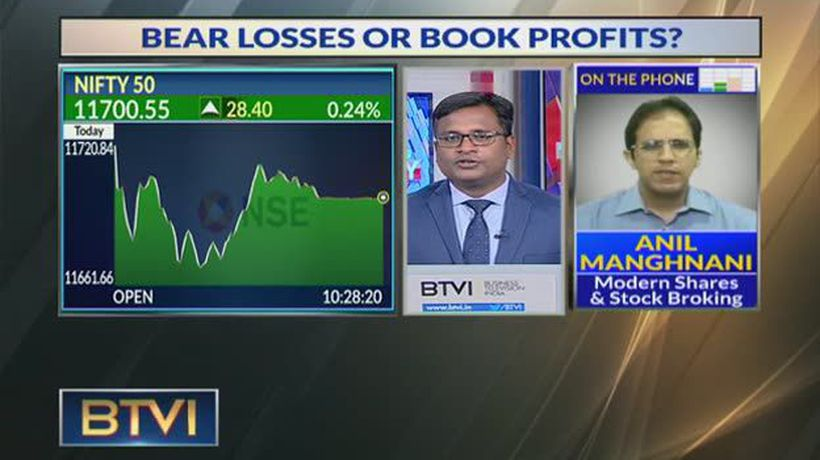 Bank Nifty Has Led Market Rally In The Last Few Months: Anil Manghnani, Modern Shares